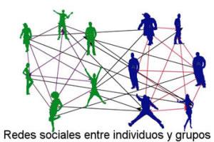 Redes social entre individuos o grupos