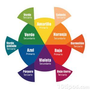circulo de Colores terciarios