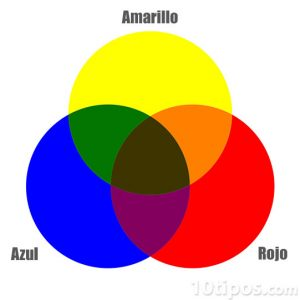 Colores primario amarillo, azul y rojo