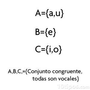 Ejemplo de conjunto congruente