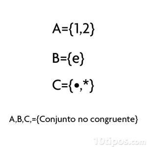 Ejemplo de conjunto no congruente