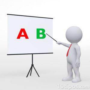 Exposición y decisión del tema B