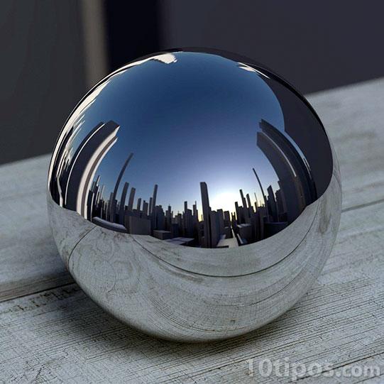 Tipos de espejos for Espejos esfericos convexos