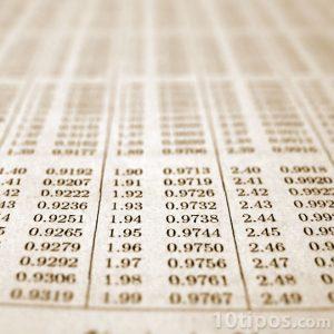 Tabla numérica de estadísticas