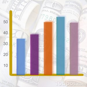 Gráfica con diversidad de valores en dólares