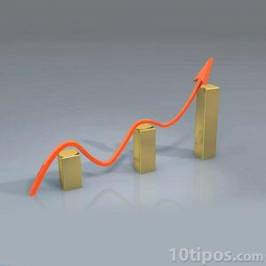 Gráfica con tres barras de oro en aumento