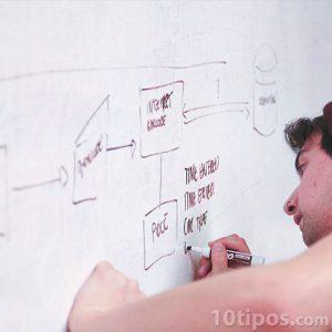 Genç adam tahtaya bir diyagram yapma