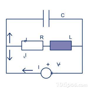 Diagrama de proceso en color azul