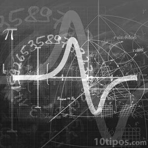 Representación matemática en una gráfica