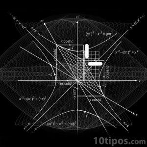 Grafica de una función racional