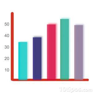 Gráfica en barras en diferentes colores
