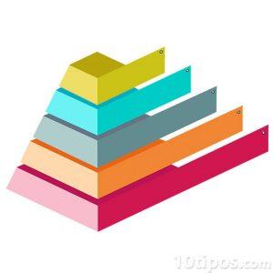 Gráfica en forma en piramide