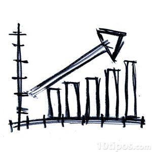 Gráfica de barra con tendencia ascendente