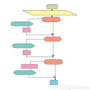 Diagrama de flujo con formas geométricas