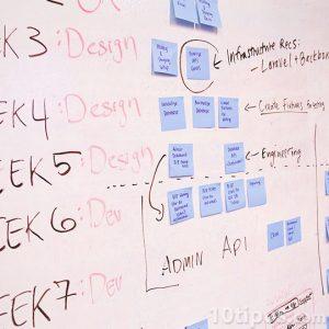 Plan de trabajo escrito en un pizarrón