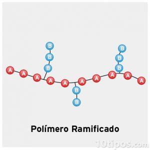 Molécula de Polímero Ramificado