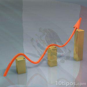 Economía del país
