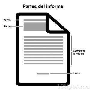 Diagrama de las partes de un informe