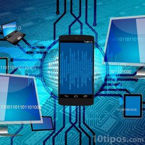 Compartiendo información en diversos dispositivos