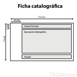 Ficha cartográfica diagrama
