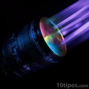 Lente protecional que filtra ciertos espectros de luz