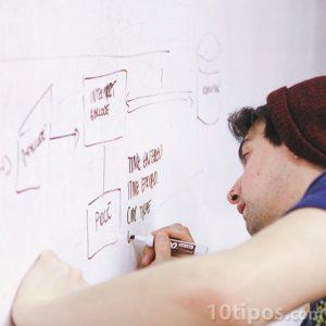 Estudiante realizando un diagrama en el pizarrón