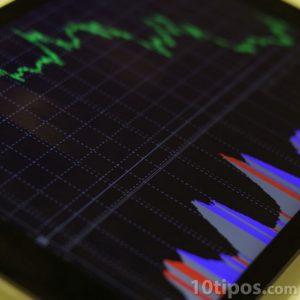 Monitor de compra y venta de acciones
